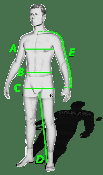 Kuka extreme navodila za merjenje oblačil